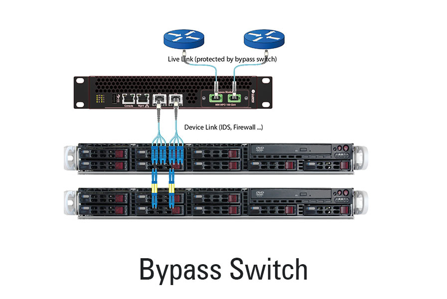 Cubro Bypass Switch graphic