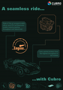 """cubro campaign poster of campaign """"a seamless ride with Cubro"""" - Topic: Engine"""