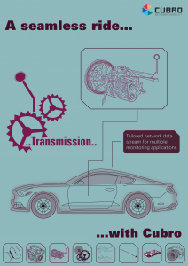 """cubro campaign poster of campaign """"a seamless ride with Cubro"""" - Topic: Transmission"""