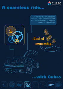"""cubro campaign poster of campaign """"a seamless ride with Cubro"""" - Topic: Cost of ownership"""