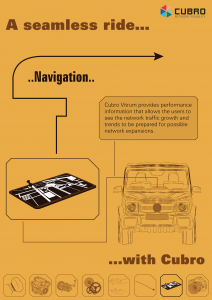 Campaign Cubro - Topic Navigation
