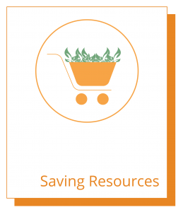 teaser of cubro's saving resources topic