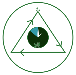 cubro icon sustainable lief circle