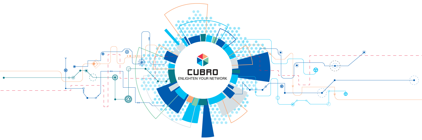 Cubro - enlighten your network