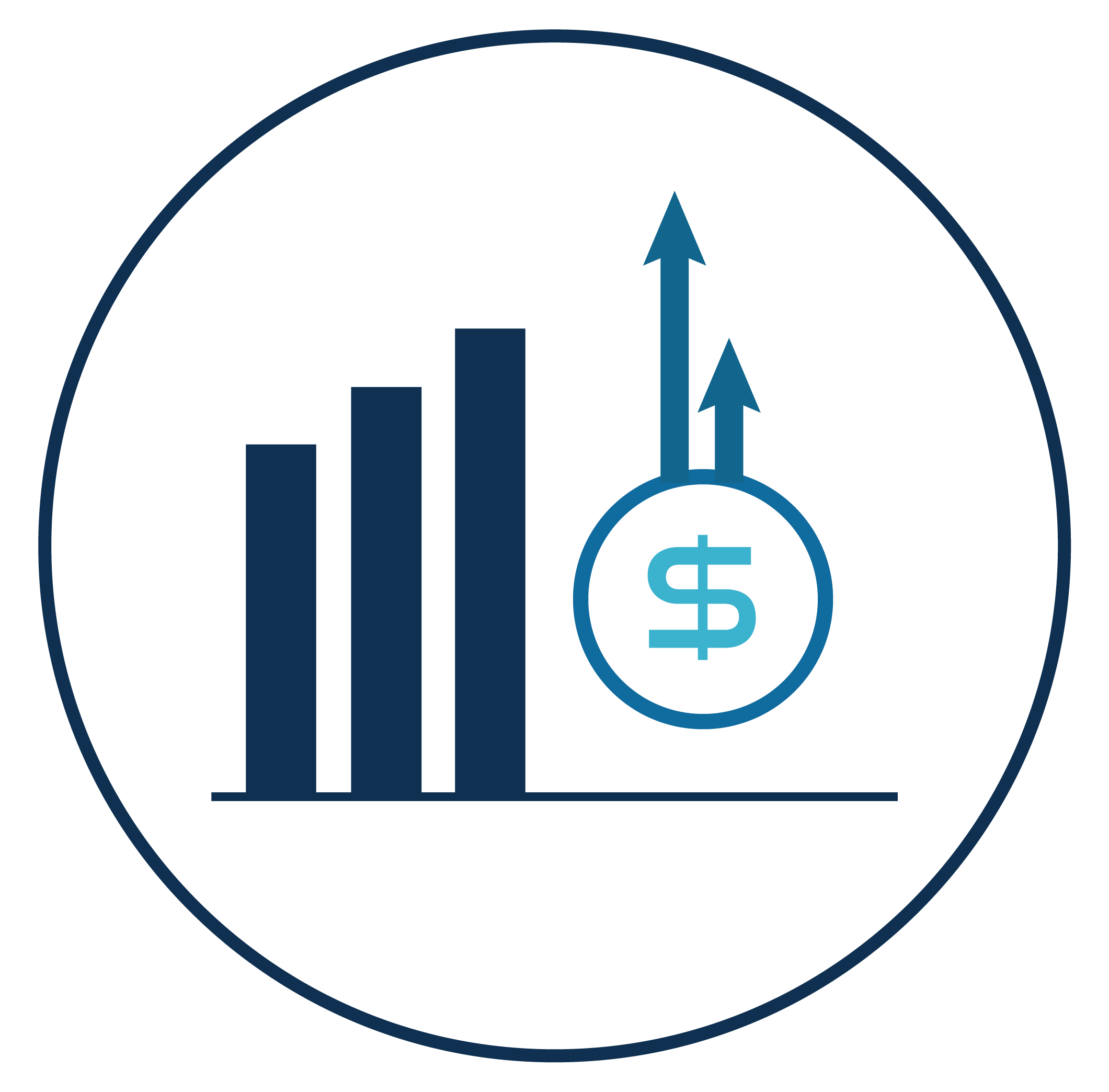 Manage costs & increase ROI