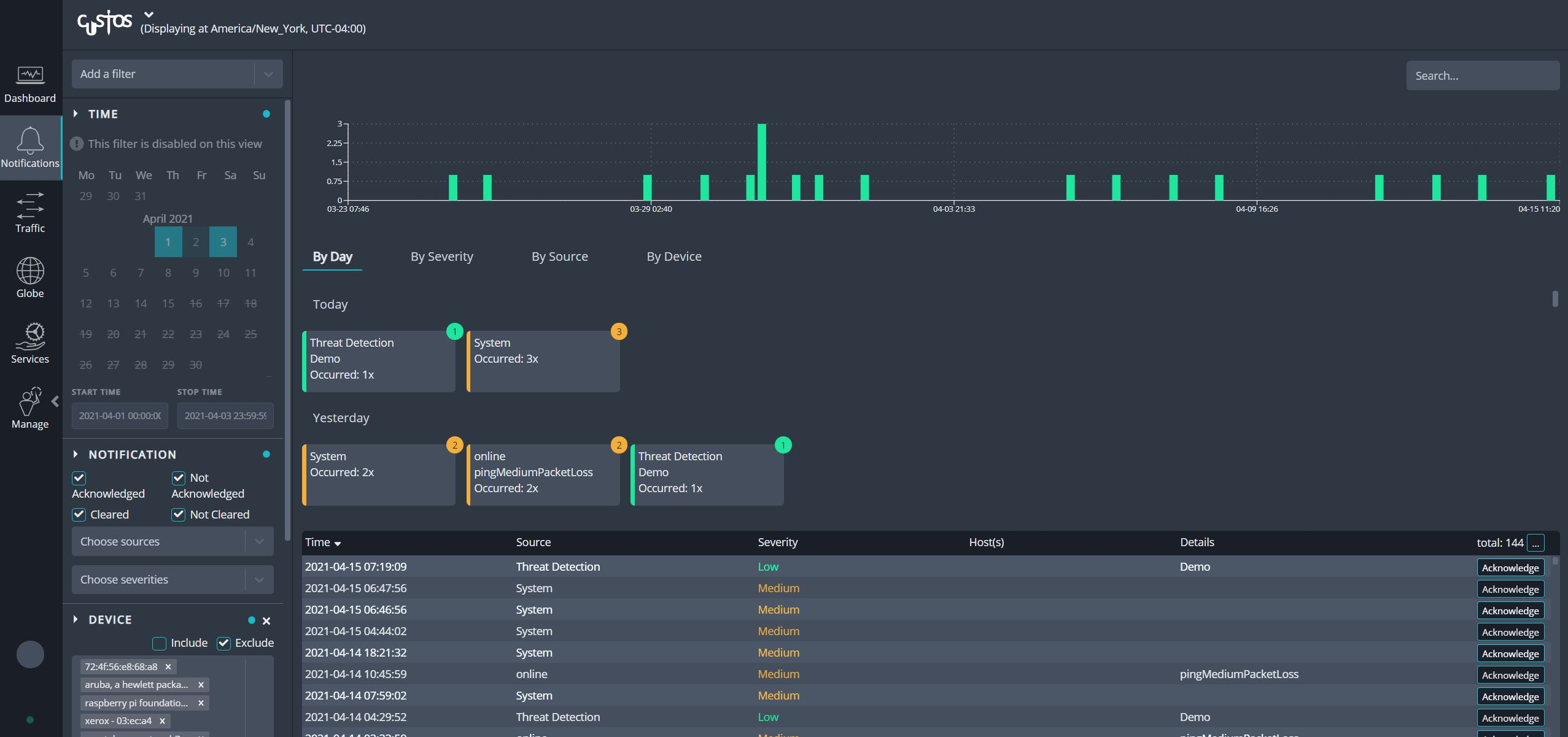 Cubros Threat Detection of Custos Software